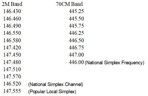 NOARC Simplex Frequencies |